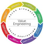دانلود مقاله مهندسی ارزش